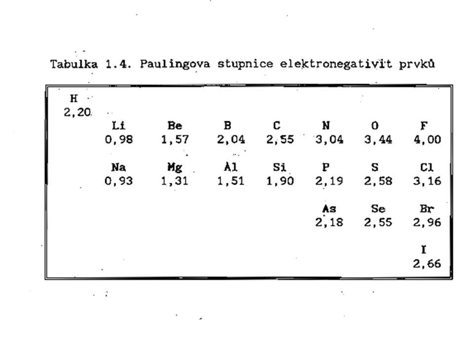 """Halogenderiváty z hlediska posouzení reaktivity je vhodné rozdělit halogenidy podle způsobu vazby - vazby na uhlovodíkový skelet Halogenidy s halogenem na uhlíku sp 3 hybridním Halogenidy s halogenem na uhlíku sp 2 hybridním Halogenidy s halogenem na uhlíku sp 3 hybridním v sousedství uhlíku sp 2 nebo sp """"normálně reaktivní nereaktivní velmi reaktivní"""