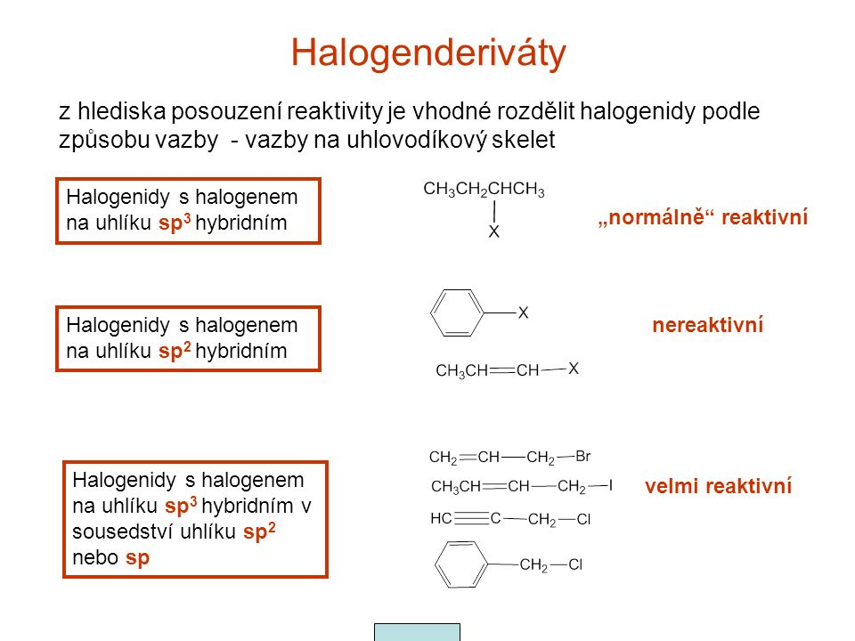 Halogenderiváty z hlediska posouzení reaktivity je vhodné rozdělit halogenidy podle způsobu vazby - vazby na uhlovodíkový skelet Halogenidy s halogene