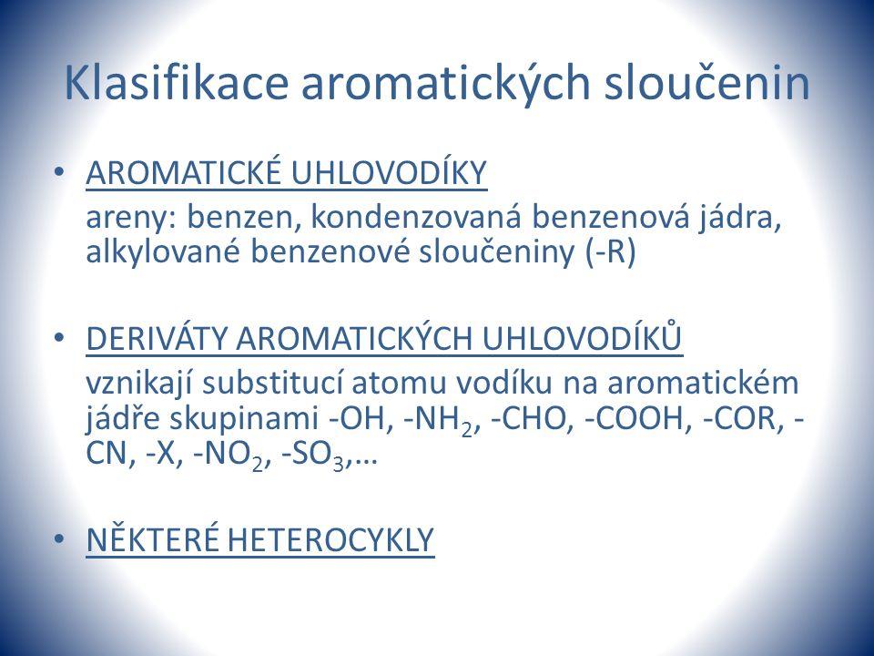 Klasifikace aromatických sloučenin AROMATICKÉ UHLOVODÍKY areny: benzen, kondenzovaná benzenová jádra, alkylované benzenové sloučeniny (-R) DERIVÁTY AR