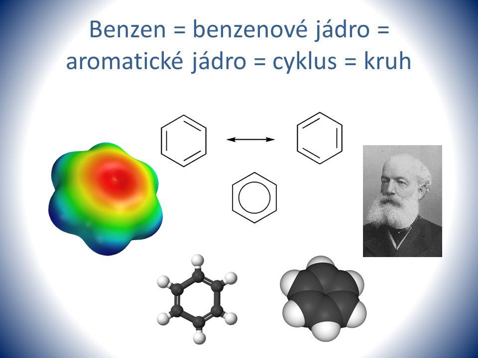 Klasifikace aromatických sloučenin AROMATICKÉ UHLOVODÍKY areny: benzen, kondenzovaná benzenová jádra, alkylované benzenové sloučeniny (-R) DERIVÁTY AROMATICKÝCH UHLOVODÍKŮ vznikají substitucí atomu vodíku na aromatickém jádře skupinami -OH, -NH 2, -CHO, -COOH, -COR, - CN, -X, -NO 2, -SO 3,… NĚKTERÉ HETEROCYKLY