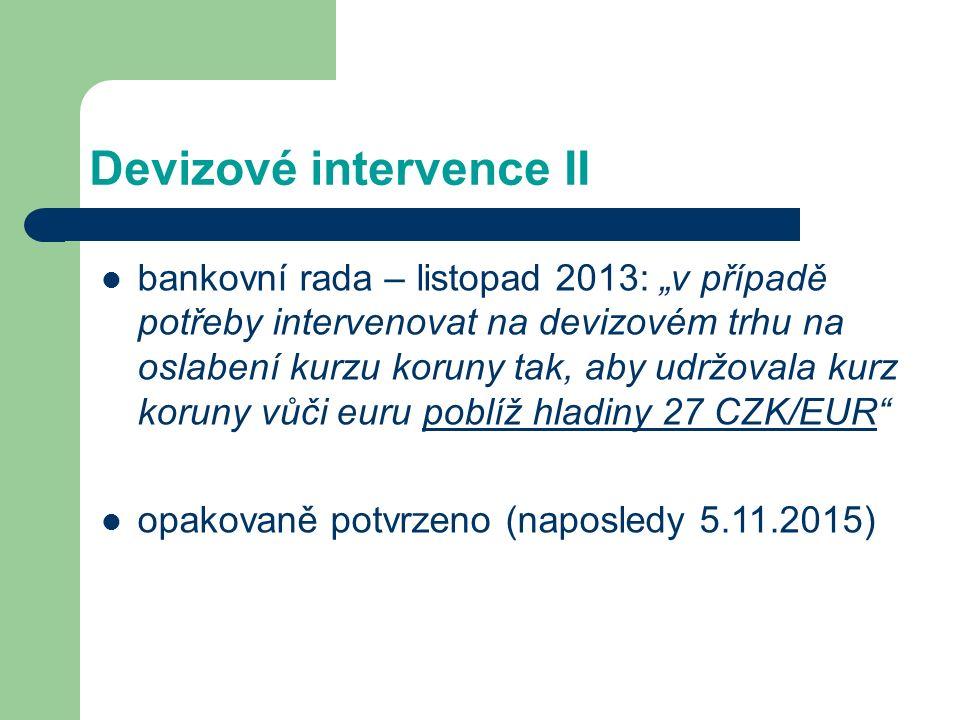 """Devizové intervence II bankovní rada – listopad 2013: """"v případě potřeby intervenovat na devizovém trhu na oslabení kurzu koruny tak, aby udržovala kurz koruny vůči euru poblíž hladiny 27 CZK/EUR opakovaně potvrzeno (naposledy 5.11.2015)"""