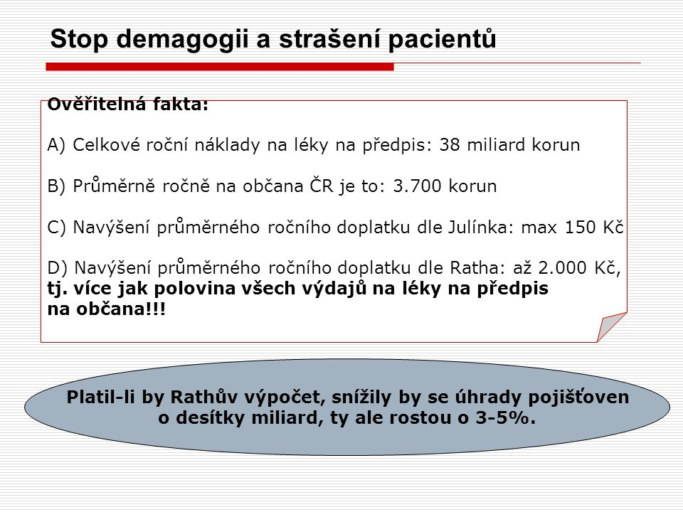 Stop demagogii a strašení pacientů Ověřitelná fakta: A)Celkové roční náklady na léky na předpis: 38 miliard korun B)Průměrně ročně na občana ČR je to: 3.700 korun C) Navýšení průměrného ročního doplatku dle Julínka: max 150 Kč D) Navýšení průměrného ročního doplatku dle Ratha: až 2.000 Kč, tj.