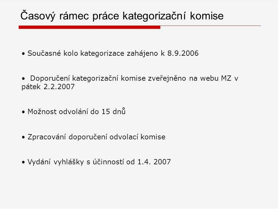 Časový rámec práce kategorizační komise Současné kolo kategorizace zahájeno k 8.9.2006 Doporučení kategorizační komise zveřejněno na webu MZ v pátek 2.2.2007 Možnost odvolání do 15 dnů Zpracování doporučení odvolací komise Vydání vyhlášky s účinností od 1.4.