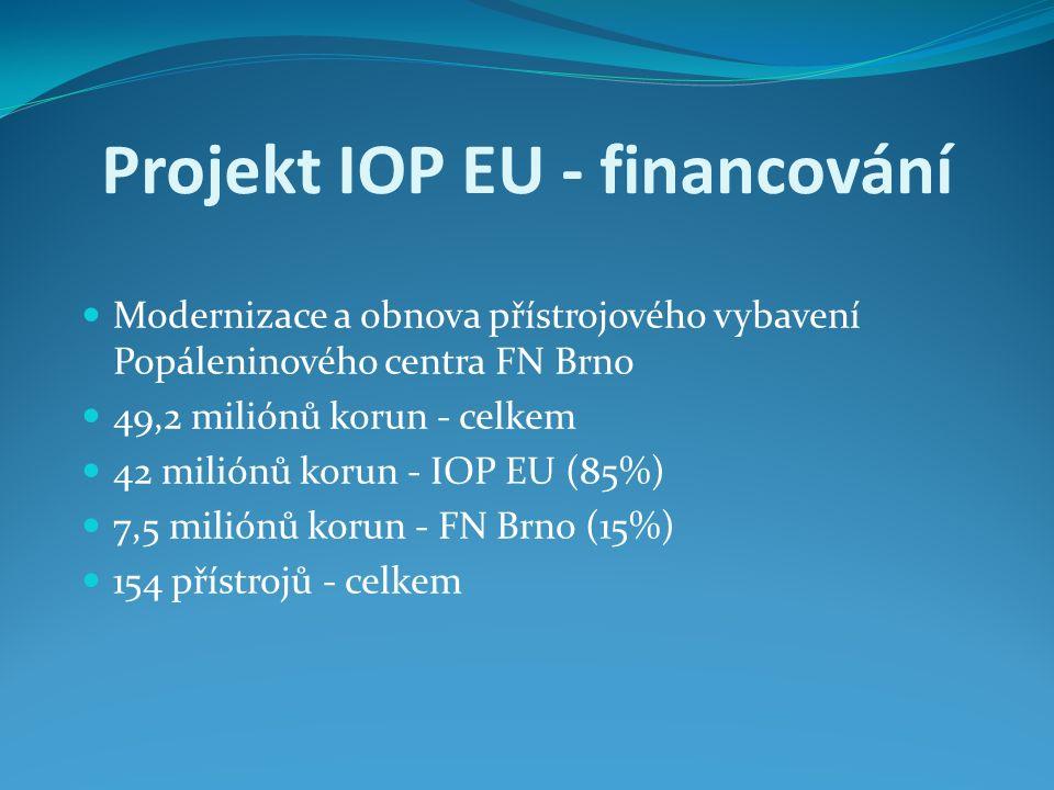 Modernizace a obnova přístrojového vybavení Popáleninového centra FN Brno 49,2 miliónů korun - celkem 42 miliónů korun - IOP EU (85%) 7,5 miliónů korun - FN Brno (15%) 154 přístrojů - celkem Projekt IOP EU - financování
