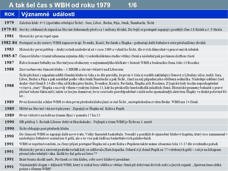 1 A tak šel čas s WBH od roku 1979 1/6 1/6 ROK Významné události 1979 Založen klub: 6+1 (zpočátku rebelující Šicht) : Jura, Libor, Bedar, Pája, Jeník, Štambachr, Šicht 1979-81 Stovky odehraných zápasů na Slavíně dohromady před cca 5 miliony diváků.