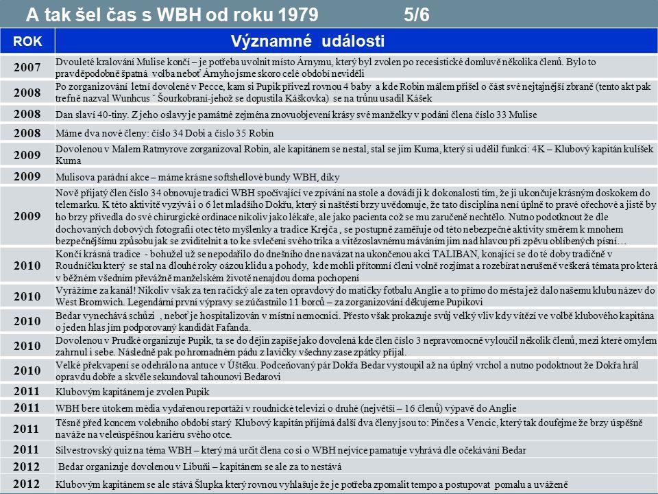 5 A tak šel čas s WBH od roku 1979 5/6 ROK Významné události 2007 Dvouleté kralování Mulise končí – je potřeba uvolnit místo Árnymu, který byl zvolen po recesistické domluvě několika členů.