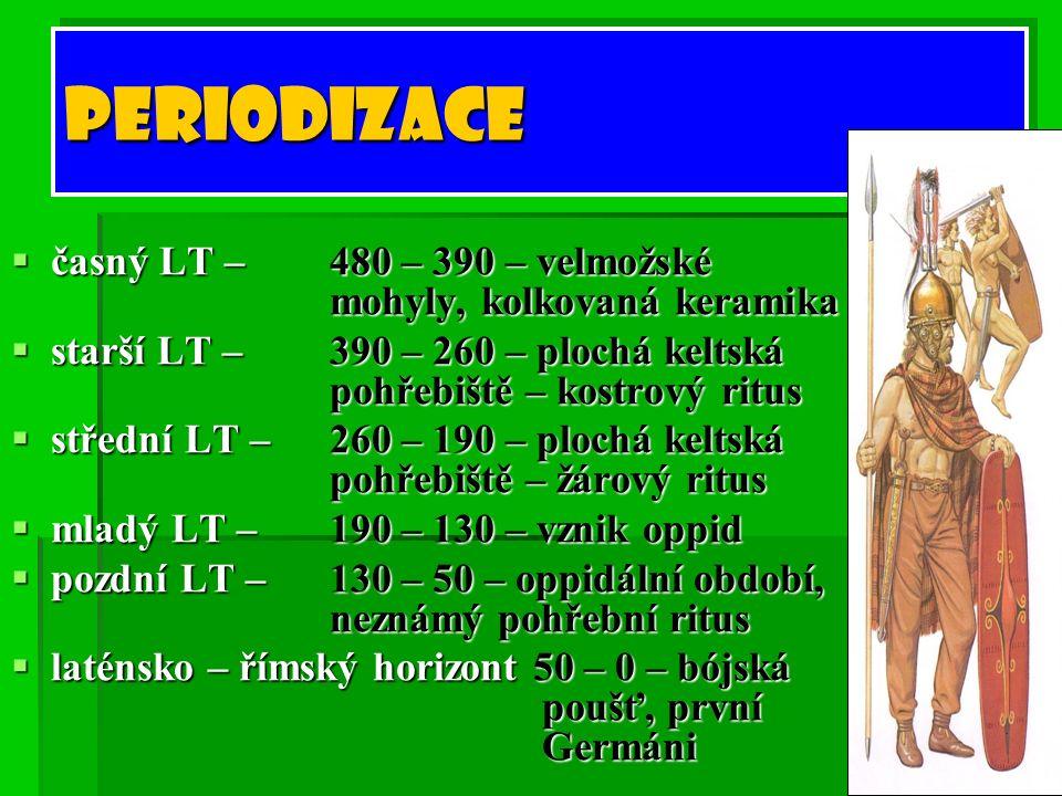 PERIODIZACEPERIODIZACE  časný LT – 480 – 390 – velmožské mohyly, kolkovaná keramika  starší LT – 390 – 260 – plochá keltská pohřebiště – kostrový ritus  střední LT – 260 – 190 – plochá keltská pohřebiště – žárový ritus  mladý LT – 190 – 130 – vznik oppid  pozdní LT – 130 – 50 – oppidální období, neznámý pohřební ritus  laténsko – římský horizont 50 – 0 – bójská poušť, první Germáni
