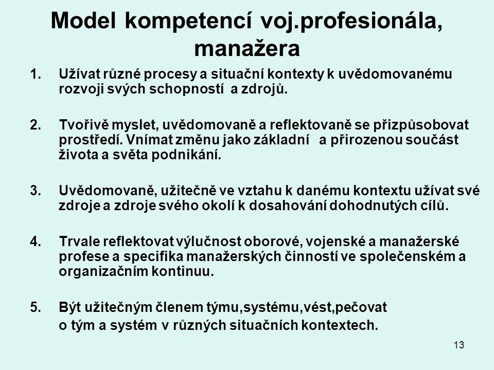 13 Model kompetencí voj.profesionála, manažera 1.Užívat různé procesy a situační kontexty k uvědomovanému rozvoji svých schopností a zdrojů.