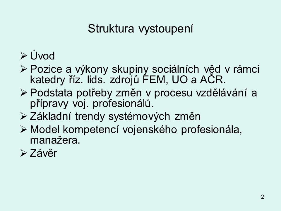 2 Struktura vystoupení  Úvod  Pozice a výkony skupiny sociálních věd v rámci katedry říz.