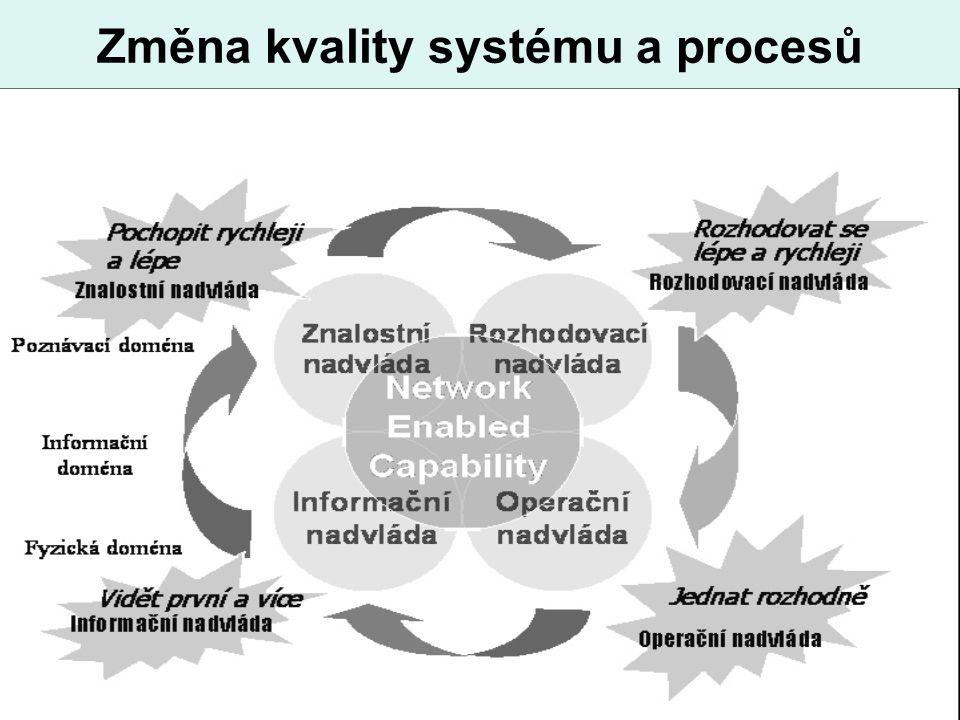 9 Změna kvality systému a procesů
