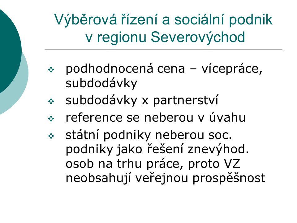 Výběrová řízení a sociální podnik v regionu Severovýchod  podhodnocená cena – vícepráce, subdodávky  subdodávky x partnerství  reference se neberou v úvahu  státní podniky neberou soc.