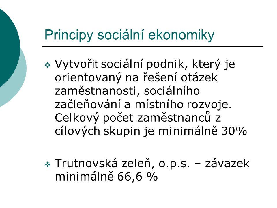 Principy sociální ekonomiky  Vytvoř it sociální podnik, který je orientovaný na řešení otázek zaměstnanosti, sociálního začleňování a místního rozvoje.