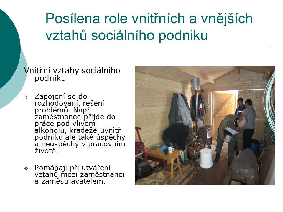 Posílena role vnitřních a vnějších vztahů sociálního podniku Vnější vztahy sociálního podniku  posilují sociální kapitál sociálního podniku a místních společenstev  sociální kapitál je souhrn všech vztahů, sociální prestiže a postavení, sociálních kontaktů  místní sociální kapitál – zdroje ve vztahu k lidem