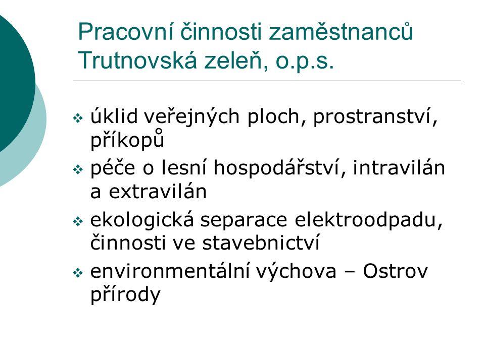 Trutnovská zeleň, o.p.s.Děkuji za pozornost.
