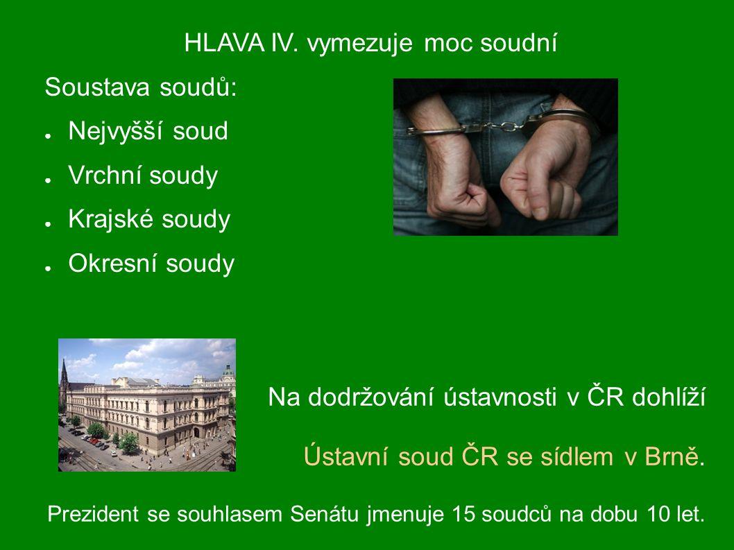 HLAVA IV. vymezuje moc soudní Soustava soudů: ● Nejvyšší soud ● Vrchní soudy ● Krajské soudy ● Okresní soudy Na dodržování ústavnosti v ČR dohlíží Úst