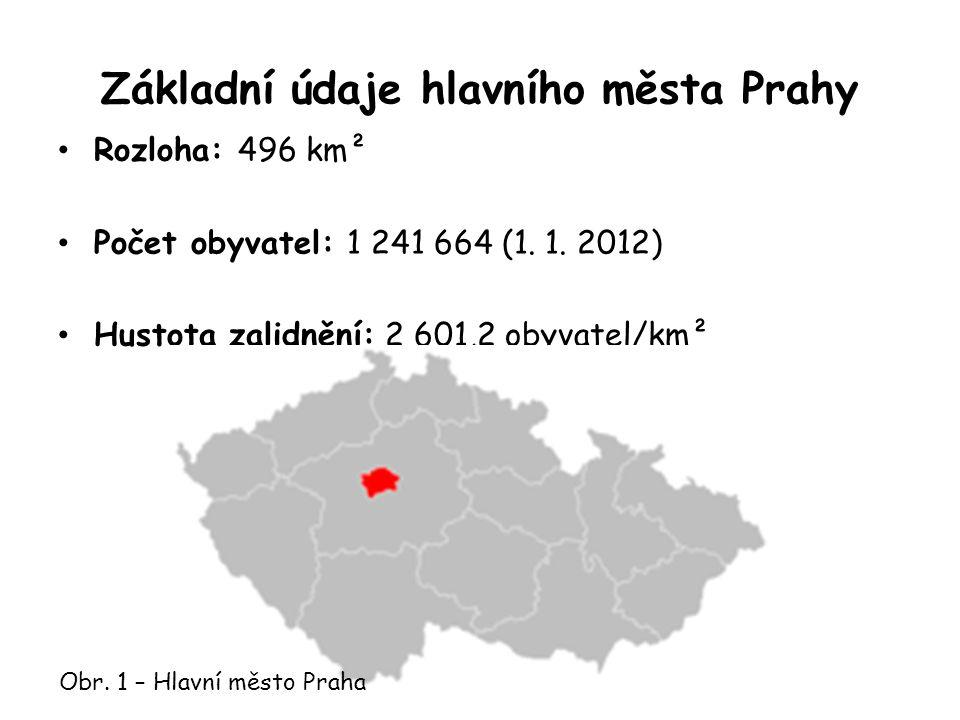 Symboly Prahy Obr.2 – Vlajka PrahyObr. 3 – Znak Prahy