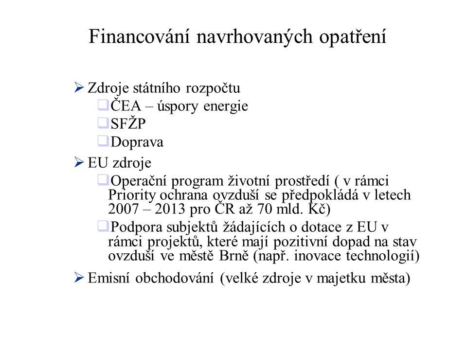 Financování navrhovaných opatření  Zdroje státního rozpočtu  ČEA – úspory energie  SFŽP  Doprava  EU zdroje  Operační program životní prostředí ( v rámci Priority ochrana ovzduší se předpokládá v letech 2007 – 2013 pro ČR až 70 mld.