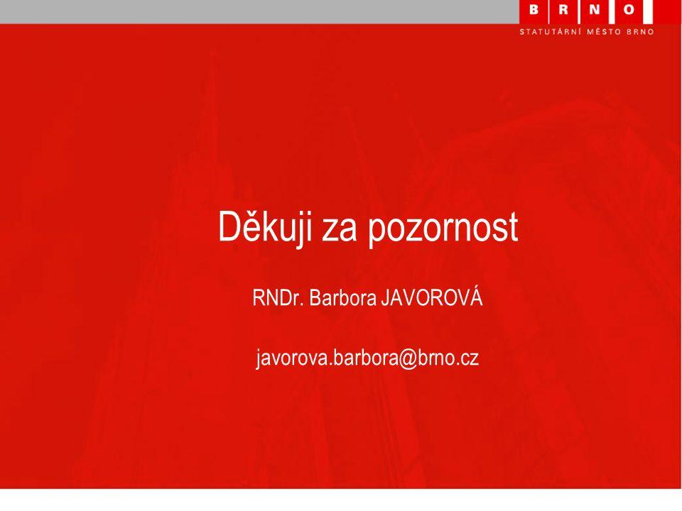 Děkuji za pozornost RNDr. Barbora JAVOROVÁ javorova.barbora@brno.cz