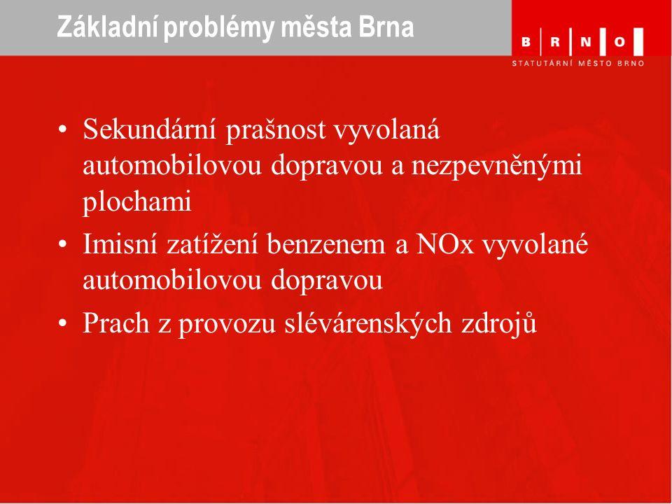 Základní problémy města Brna Sekundární prašnost vyvolaná automobilovou dopravou a nezpevněnými plochami Imisní zatížení benzenem a NOx vyvolané automobilovou dopravou Prach z provozu slévárenských zdrojů
