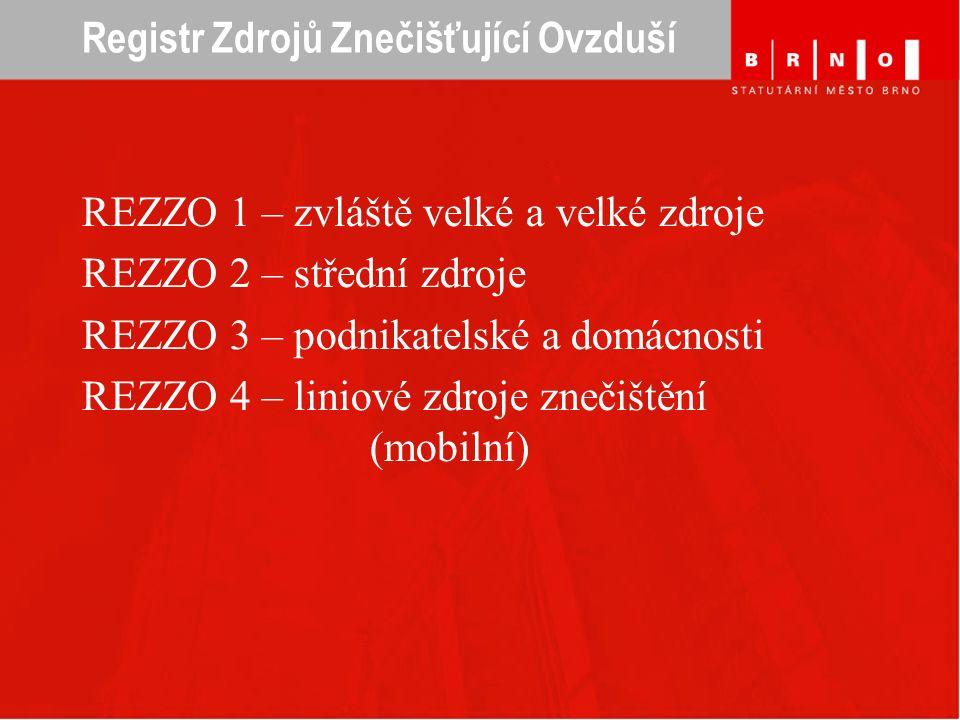 Registr Zdrojů Znečišťující Ovzduší REZZO 1 – zvláště velké a velké zdroje REZZO 2 – střední zdroje REZZO 3 – podnikatelské a domácnosti REZZO 4 – lin