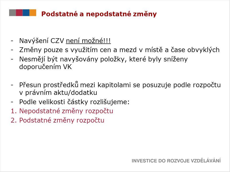 Podstatné a nepodstatné změny -Navýšení CZV není možné!!.