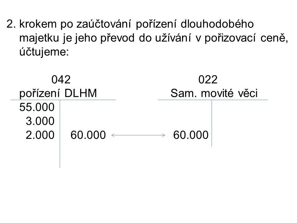 2. krokem po zaúčtování pořízení dlouhodobého majetku je jeho převod do užívání v pořizovací ceně, účtujeme: 042 022 pořízení DLHM Sam. movité věci 55