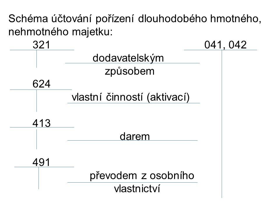 Schéma účtování pořízení dlouhodobého hmotného, nehmotného majetku: 321 041, 042 dodavatelským způsobem 624 vlastní činností (aktivací) 413 darem 491