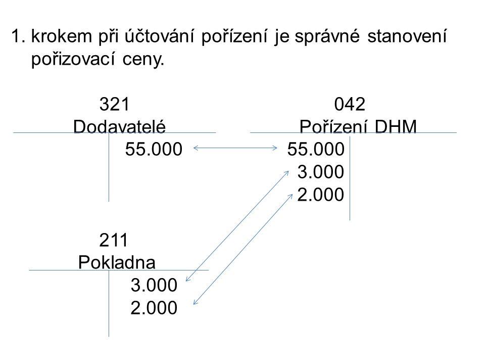 1. krokem při účtování pořízení je správné stanovení pořizovací ceny. 321 042 Dodavatelé Pořízení DHM 55.000 55.000 3.000 2.000 211 Pokladna 3.000 2.0
