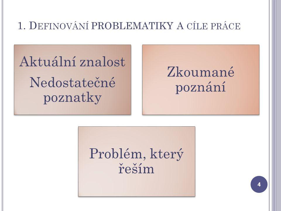 1. D EFINOVÁNÍ PROBLEMATIKY A CÍLE PRÁCE Aktuální znalost Nedostatečné poznatky Zkoumané poznání Problém, který řeším 4