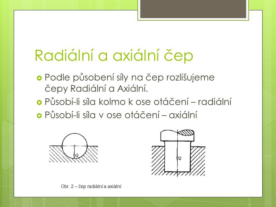 Radiální a axiální čep  Podle působení síly na čep rozlišujeme čepy Radiální a Axiální.
