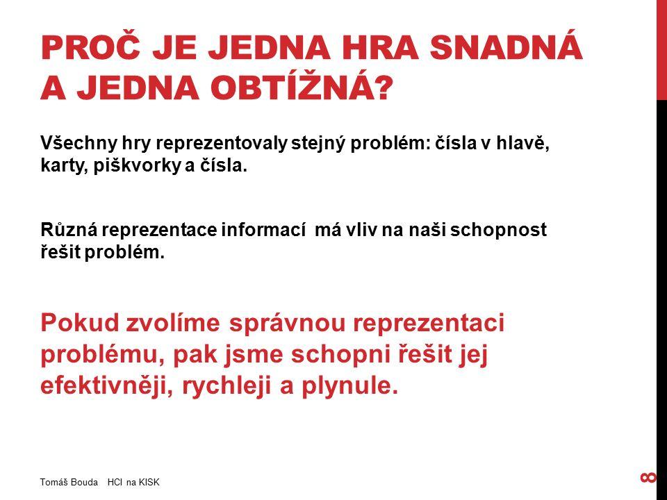 DISTRIBUOVÁNÍ KOGNICE… USNADŇUJE KOLABORATIVNÍ AKTIVITY Tomáš Bouda HCI na KISK 29 Př.