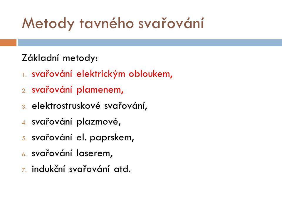 Metody tavného svařování Základní metody: 1. svařování elektrickým obloukem, 2.