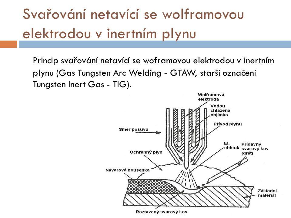 Svařování netavící se wolframovou elektrodou v inertním plynu Princip svařování netavící se woframovou elektrodou v inertním plynu (Gas Tungsten Arc Welding - GTAW, starší označení Tungsten Inert Gas - TIG).