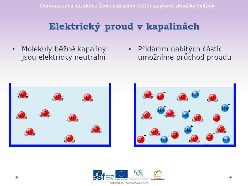 Gymnázium a Jazyková škola s právem státní jazykové zkoušky Svitavy Elektrický proud v kapalinách Přidáním nabitých částic umožníme průchod proudu Molekuly běžné kapaliny jsou elektricky neutrální