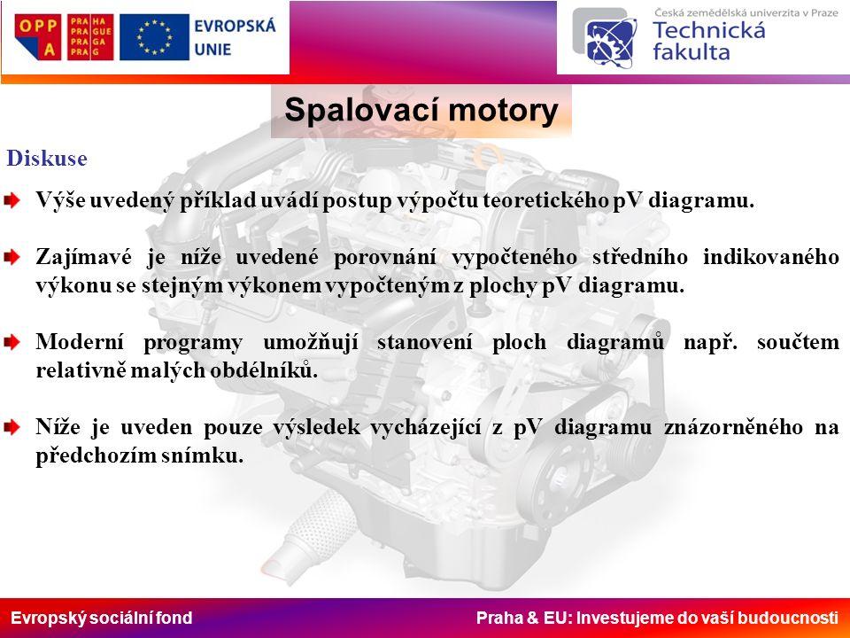 Evropský sociální fond Praha & EU: Investujeme do vaší budoucnosti Spalovací motory Diskuse Výše uvedený příklad uvádí postup výpočtu teoretického pV diagramu.