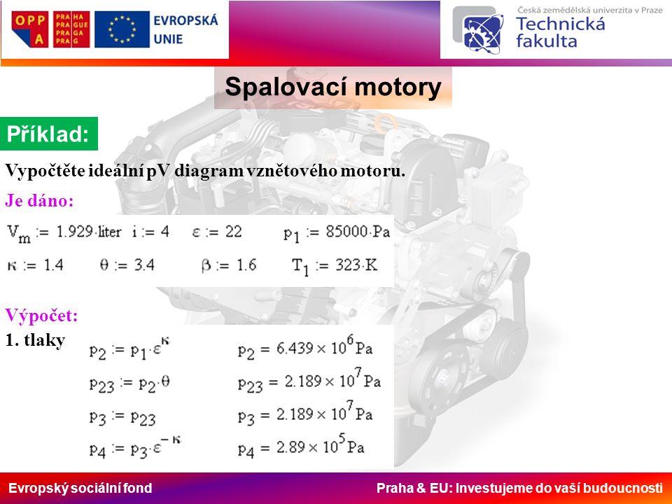 Evropský sociální fond Praha & EU: Investujeme do vaší budoucnosti Příklad: Spalovací motory Vypočtěte ideální pV diagram vznětového motoru.