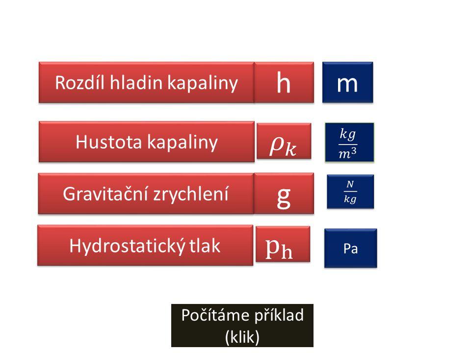 Rozdíl hladin kapaliny h h Hustota kapaliny Gravitační zrychlení Hydrostatický tlak g g m m Pa Počítáme příklad (klik)