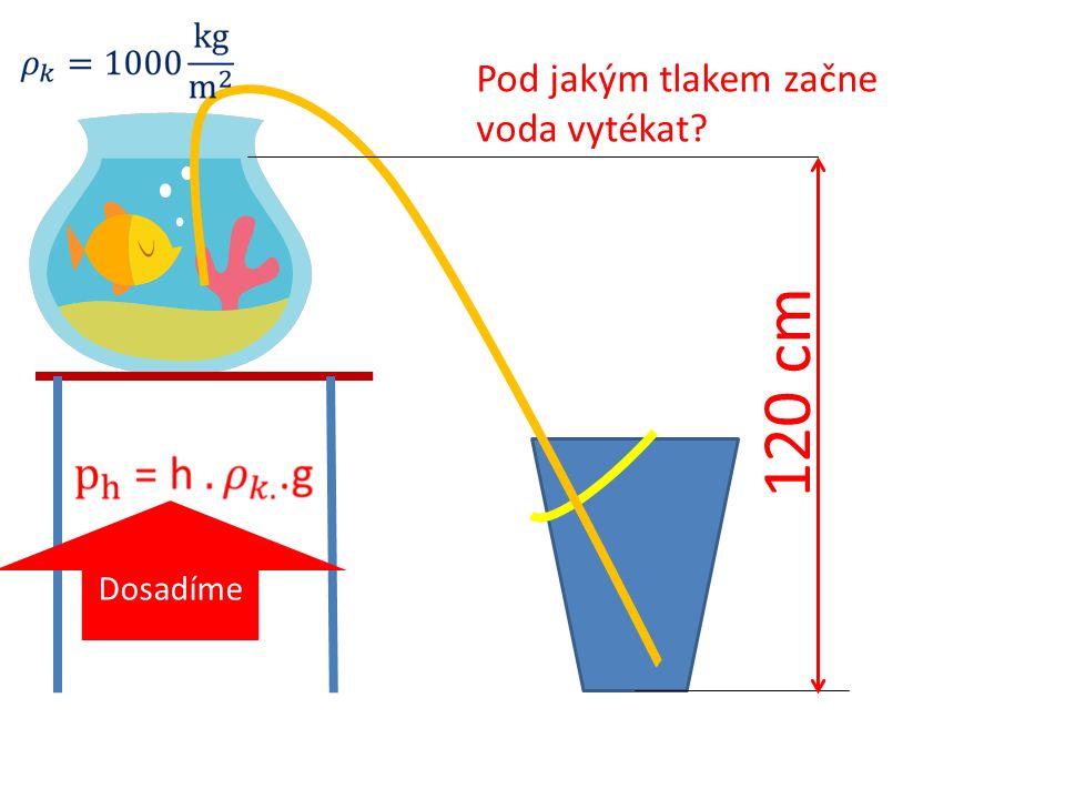120 cm Pod jakým tlakem začne voda vytékat Dosadíme