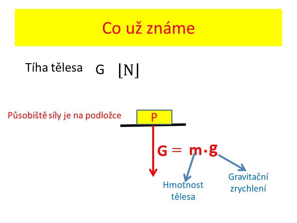 Veličiny SI Tabulka vybraných veličin, jejich značek a jednotek Tabulka vybraných veličin, jejich značek a jednotek