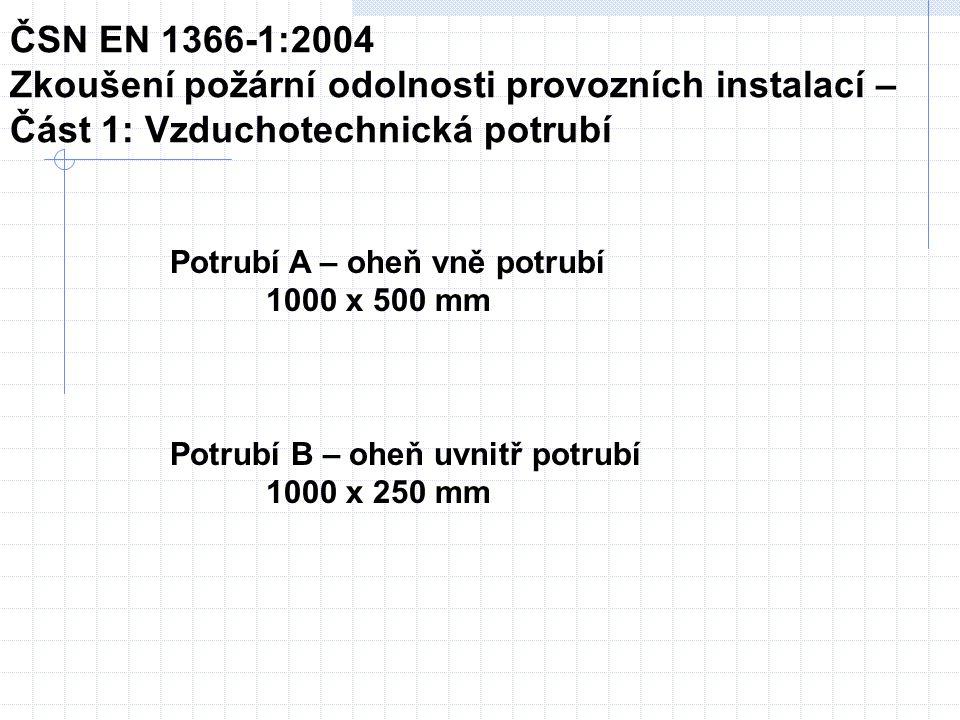ČSN EN 1366-1:2004 Zkoušení požární odolnosti provozních instalací – Část 1: Vzduchotechnická potrubí Potrubí A – oheň vně potrubí 1000 x 500 mm Potrubí B – oheň uvnitř potrubí 1000 x 250 mm