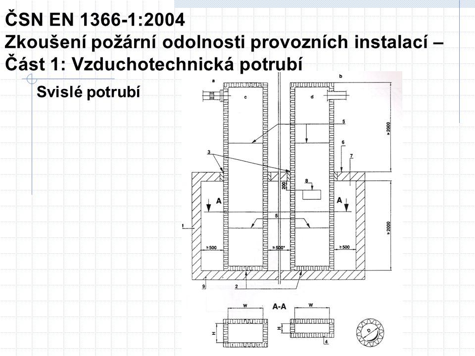 Svislé potrubí ČSN EN 1366-1:2004 Zkoušení požární odolnosti provozních instalací – Část 1: Vzduchotechnická potrubí