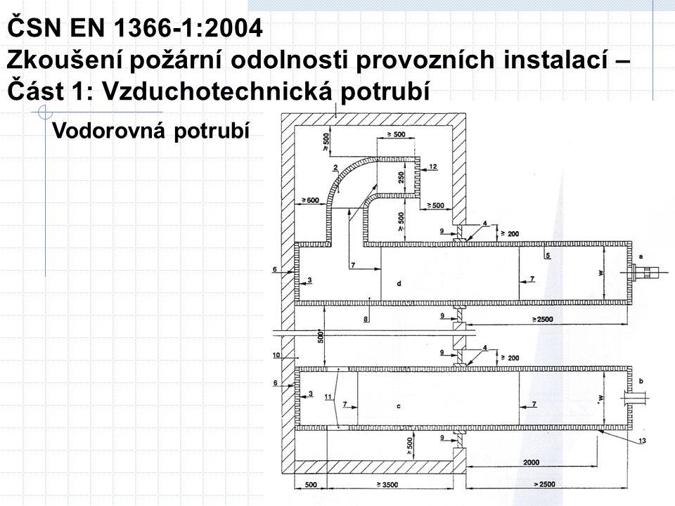Vodorovná potrubí ČSN EN 1366-1:2004 Zkoušení požární odolnosti provozních instalací – Část 1: Vzduchotechnická potrubí