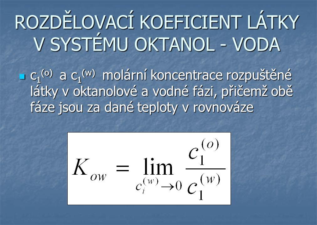 ROZDĚLOVACÍ KOEFICIENT LÁTKY V SYSTÉMU OKTANOL - VODA c 1 (o) a c 1 (w) molární koncentrace rozpuštěné látky v oktanolové a vodné fázi, přičemž obě fáze jsou za dané teploty v rovnováze c 1 (o) a c 1 (w) molární koncentrace rozpuštěné látky v oktanolové a vodné fázi, přičemž obě fáze jsou za dané teploty v rovnováze