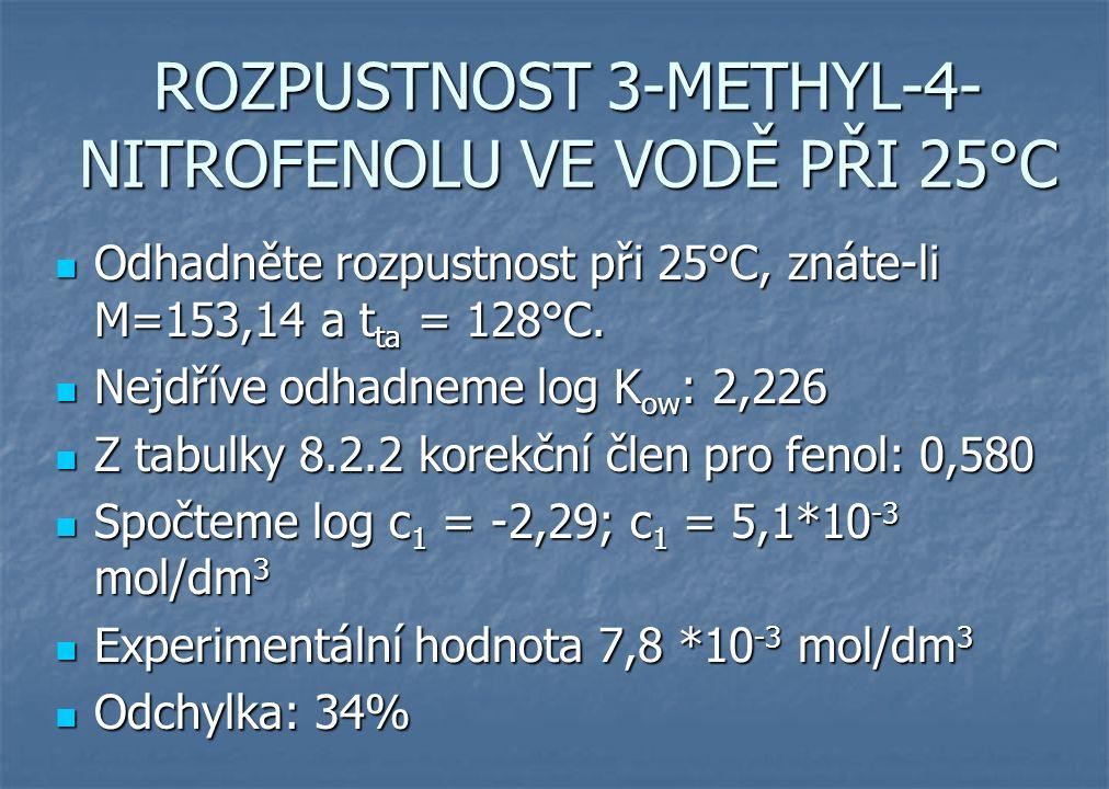 ROZPUSTNOST 3-METHYL-4- NITROFENOLU VE VODĚ PŘI 25°C Odhadněte rozpustnost při 25°C, znáte-li M=153,14 a t ta = 128°C.