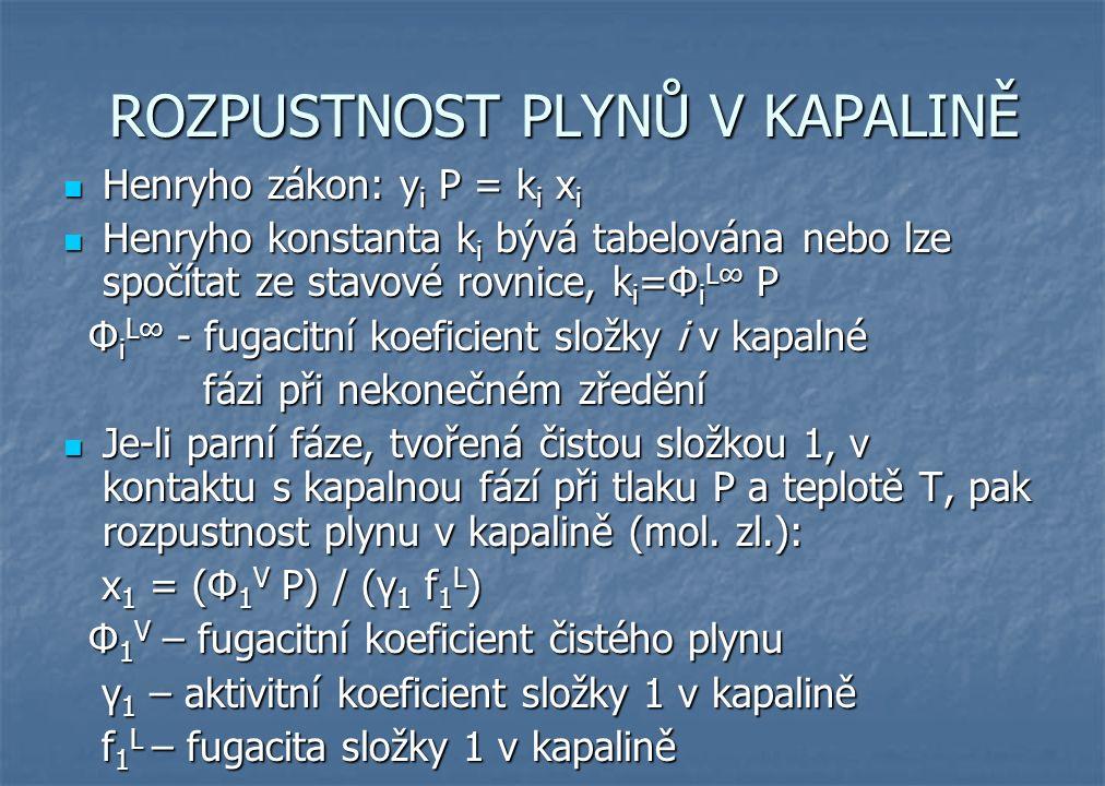 ROZPUSTNOST PLYNŮ V KAPALINĚ Henryho zákon: y i P = k i x i Henryho zákon: y i P = k i x i Henryho konstanta k i bývá tabelována nebo lze spočítat ze stavové rovnice, k i =Φ i L∞ P Henryho konstanta k i bývá tabelována nebo lze spočítat ze stavové rovnice, k i =Φ i L∞ P Φ i L∞ - fugacitní koeficient složky i v kapalné Φ i L∞ - fugacitní koeficient složky i v kapalné fázi při nekonečném zředění fázi při nekonečném zředění Je-li parní fáze, tvořená čistou složkou 1, v kontaktu s kapalnou fází při tlaku P a teplotě T, pak rozpustnost plynu v kapalině (mol.