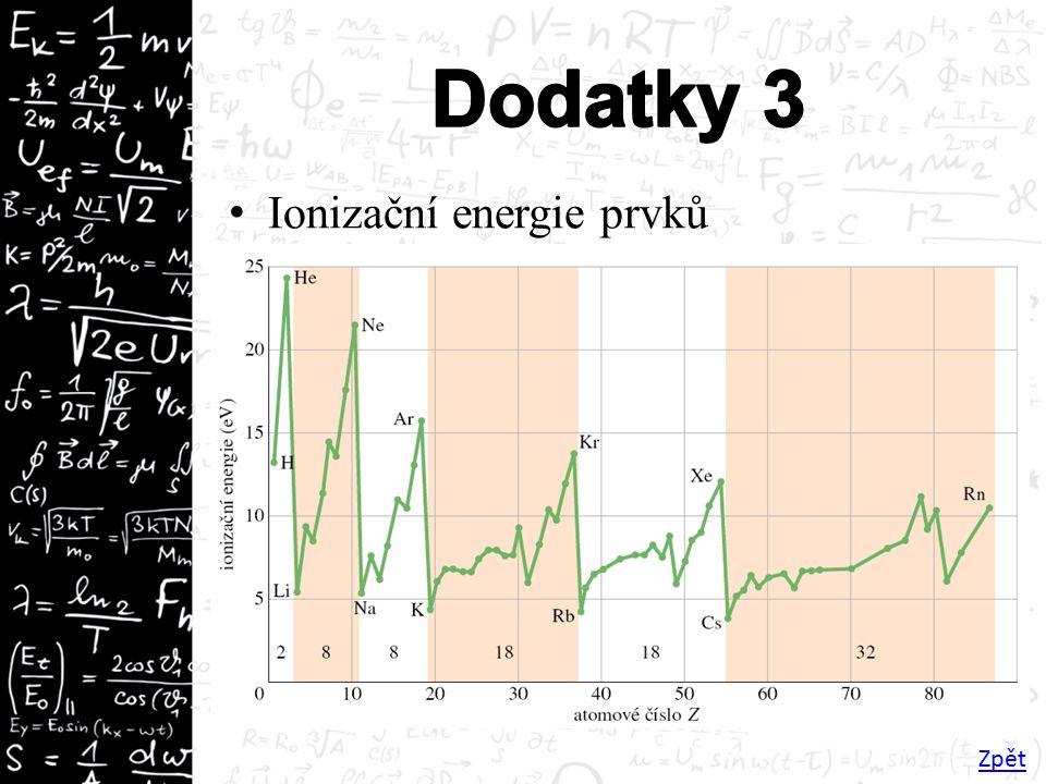 Ionizační energie prvků Zpět