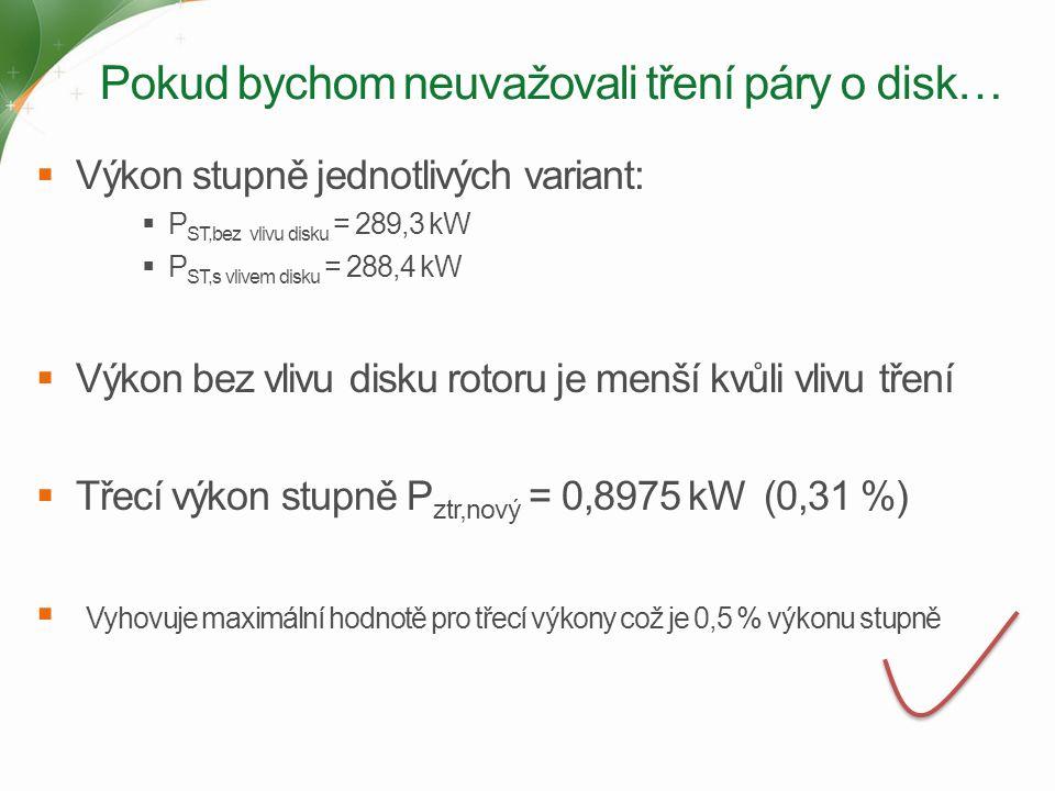 Pokud bychom neuvažovali tření páry o disk…  Výkon stupně jednotlivých variant:  P ST,bez vlivu disku = 289,3 kW  P ST,s vlivem disku = 288,4 kW  Výkon bez vlivu disku rotoru je menší kvůli vlivu tření  Třecí výkon stupně P ztr,nový = 0,8975 kW (0,31 %)  Vyhovuje maximální hodnotě pro třecí výkony což je 0,5 % výkonu stupně