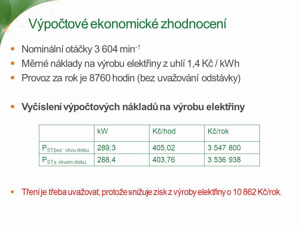 Výpočtové ekonomické zhodnocení  Nominální otáčky 3 604 min -1  Měrné náklady na výrobu elektřiny z uhlí 1,4 Kč / kWh  Provoz za rok je 8760 hodin (bez uvažování odstávky)  Vyčíslení výpočtových nákladů na výrobu elektřiny  Tření je třeba uvažovat, protože snižuje zisk z výroby elektřiny o 10 862 Kč/rok.