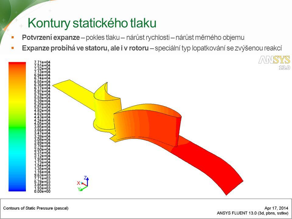 Kontury statického tlaku  Potvrzení expanze – pokles tlaku – nárůst rychlosti – nárůst měrného objemu  Expanze probíhá ve statoru, ale i v rotoru – speciální typ lopatkování se zvýšenou reakcí