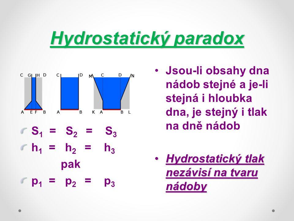 Hydrostatický paradox Jsou-li obsahy dna nádob stejné a je-li stejná i hloubka dna, je stejný i tlak na dně nádob Hydrostatický tlak nezávisí na tvaru nádobyHydrostatický tlak nezávisí na tvaru nádoby S 1 = S 2 = S 3 h 1 = h 2 = h 3 pak p 1 = p 2 = p 3